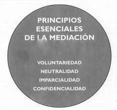 principios mediación.png